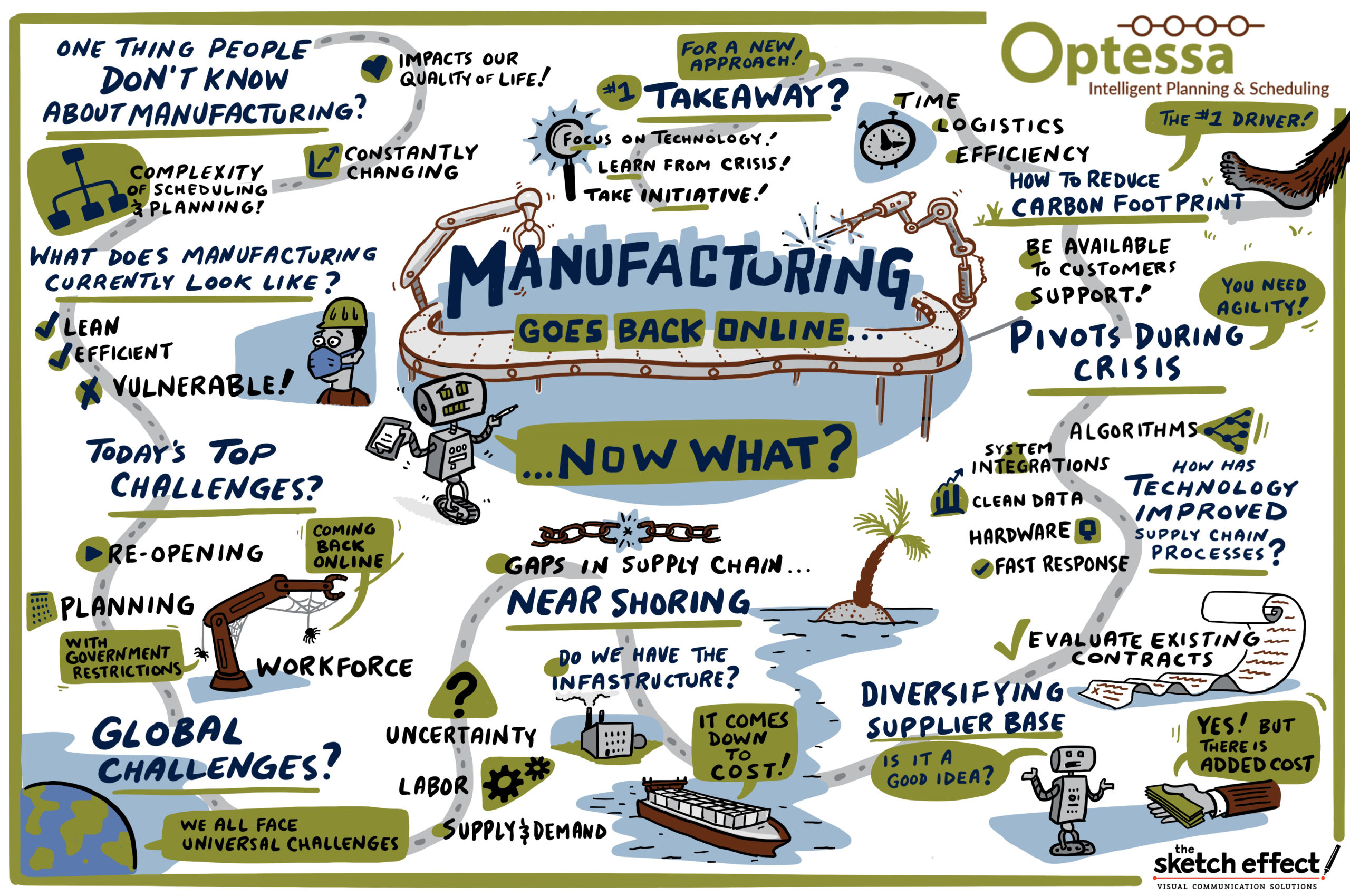 SKETCH - Panel Discussion - Manufacturing Goes Back Online Event